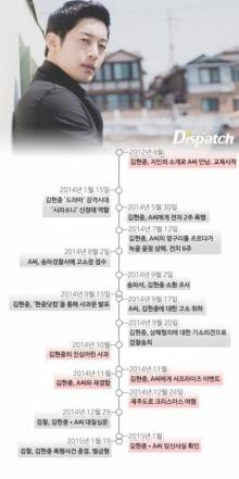 """ช่วงเวลาสัมพันธ์รักของ """"คิม ฮยอนจุง"""" และแฟนสาวก่อนมีลูก"""