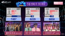 ไปชม!!ผู้ชนะในรายการ Inkigayo ได้แก่ BTS(มีคลิป)