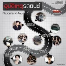 ไม่ใช่ครั้งแรก... อุบัติเหตุ กับความสูญเสียของวงการ K-Pop