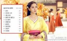 ชื่อยุนอา ขึ้นคำค้นหายอดนิยม แซงหน้า อี มินโฮ - ซูจี?