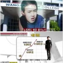 นิชคุณ&ยุนอาเจ๋ง!!ทำเงินสูงสุดที่เกาหลี