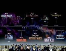 กาปฏิทินรอ!! เปิดเผย รายชื่อหนังใหม่ Marvel เฟส 4 จ่อคิวฉายให้ชมกันแบบจุใจ